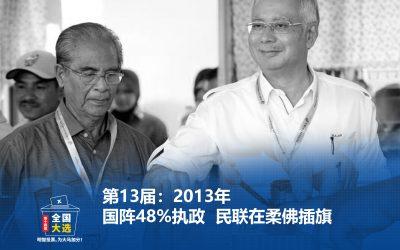 【第13届:2013年】国阵48%执政  民联在柔佛插旗