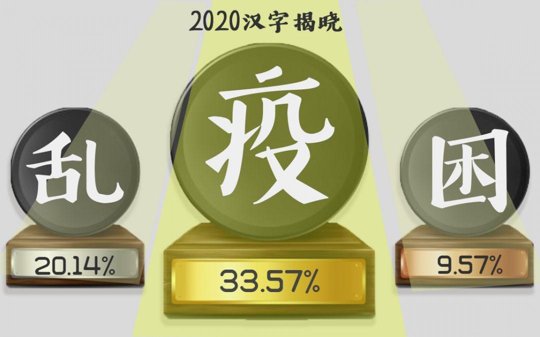 """【生活哪里有问题】年度汉字""""疫"""",作为2020的总结!"""